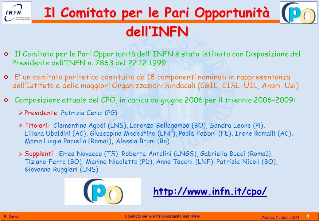 Comitato per le Pari Opportunità dell INFN P. Cenci 4 Padova, 3 ottobre 2006 Il Comitato per le Pari Opportunità dell INFN è stato istituito con Dispo