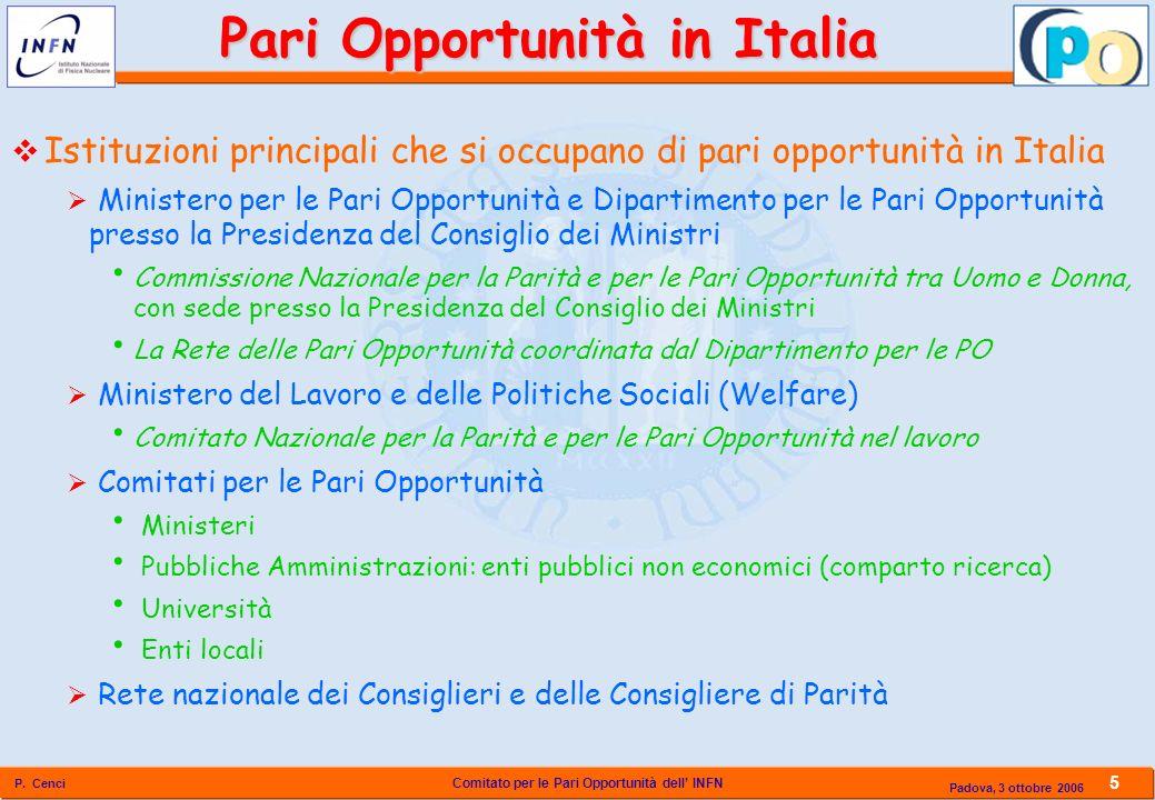 Comitato per le Pari Opportunità dell INFN P. Cenci 5 Padova, 3 ottobre 2006 Pari Opportunità in Italia Istituzioni principali che si occupano di pari