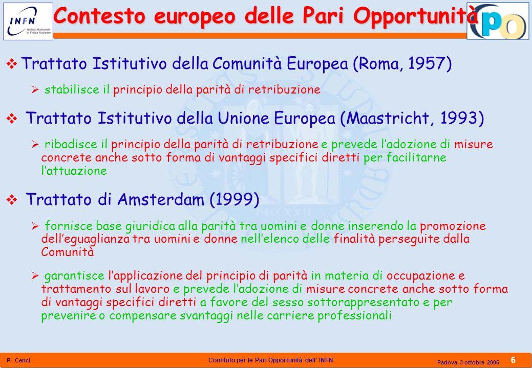 Comitato per le Pari Opportunità dell INFN P. Cenci 6 Padova, 3 ottobre 2006 Trattato Istitutivo della Comunità Europea (Roma, 1957) stabilisce il pri