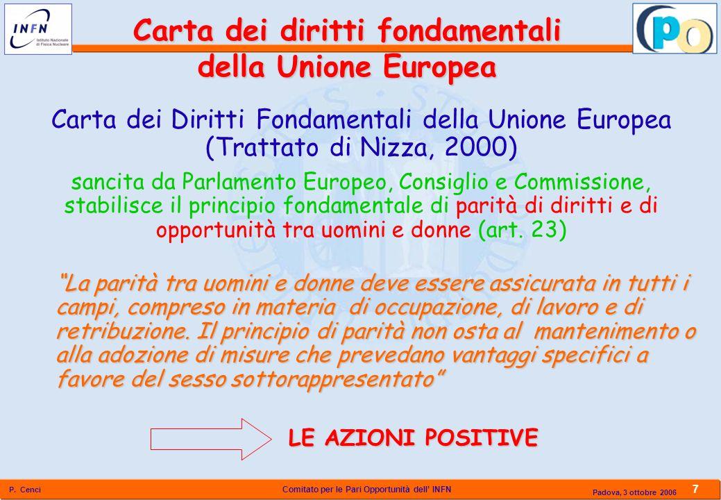 Comitato per le Pari Opportunità dell INFN P. Cenci 7 Padova, 3 ottobre 2006 Carta dei Diritti Fondamentali della Unione Europea (Trattato di Nizza, 2