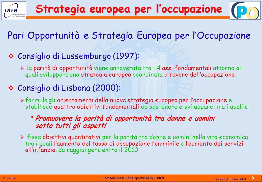 Comitato per le Pari Opportunità dell INFN P. Cenci 8 Padova, 3 ottobre 2006 Pari Opportunità e Strategia Europea per lOccupazione Consiglio di Lussem