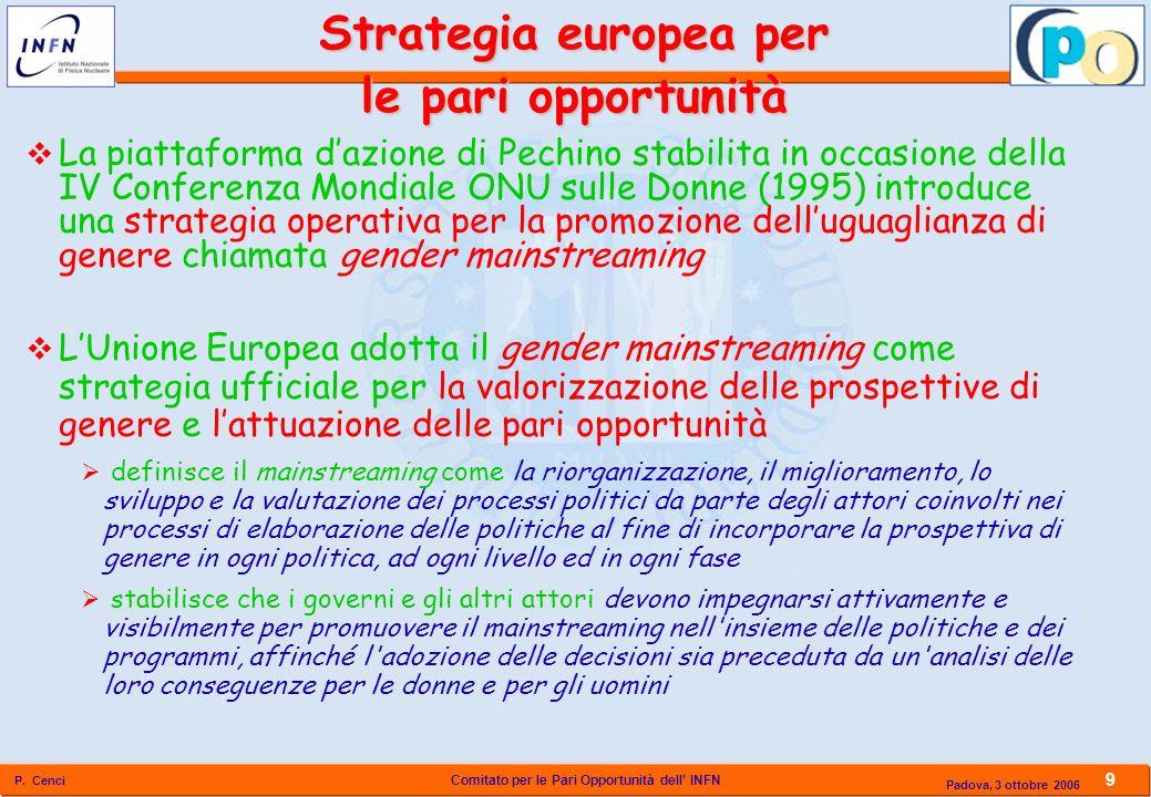 Comitato per le Pari Opportunità dell INFN P. Cenci 9 Padova, 3 ottobre 2006 La piattaforma dazione di Pechino stabilita in occasione della IV Confere