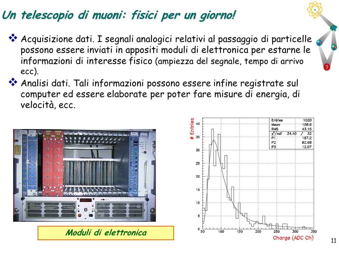 11 Un telescopio di muoni: fisici per un giorno! Acquisizione dati. I segnali analogici relativi al passaggio di particelle possono essere inviati in