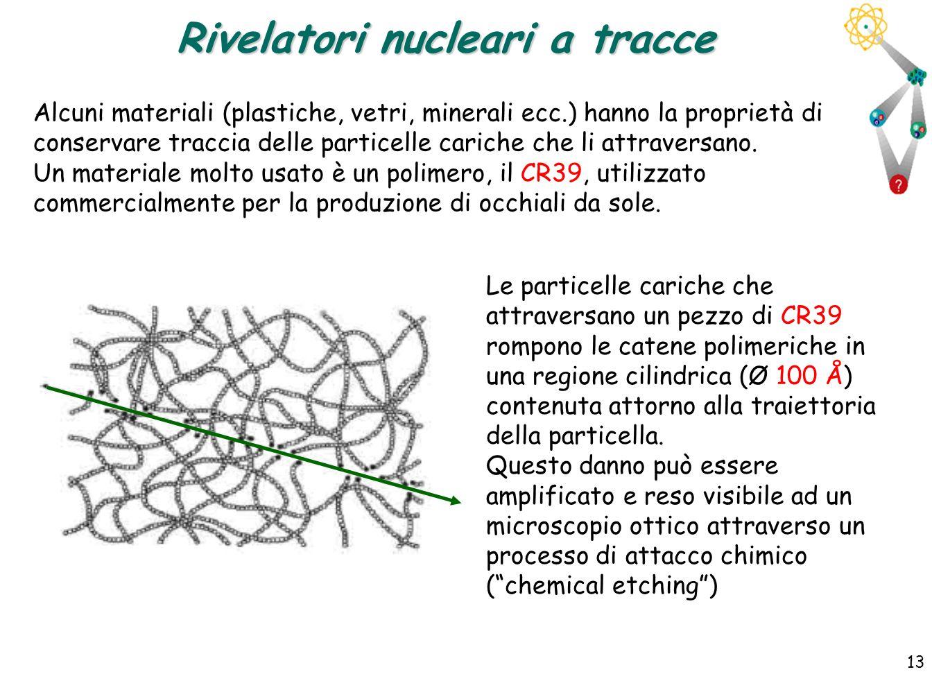 13 Alcuni materiali (plastiche, vetri, minerali ecc.) hanno la proprietà di conservare traccia delle particelle cariche che li attraversano. Un materi