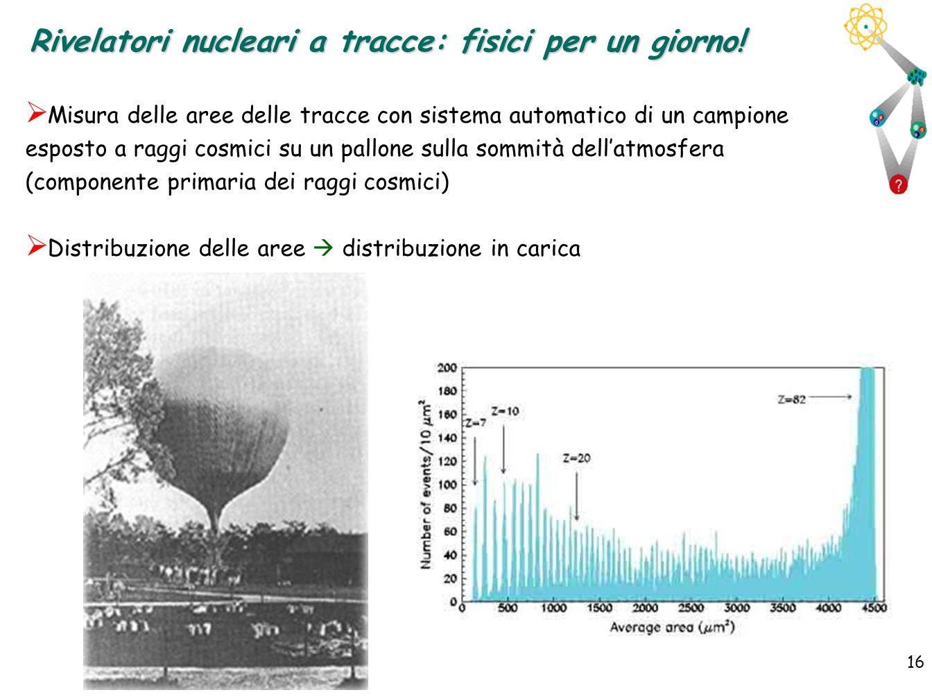 16 Misura delle aree delle tracce con sistema automatico di un campione esposto a raggi cosmici su un pallone sulla sommità dellatmosfera (componente