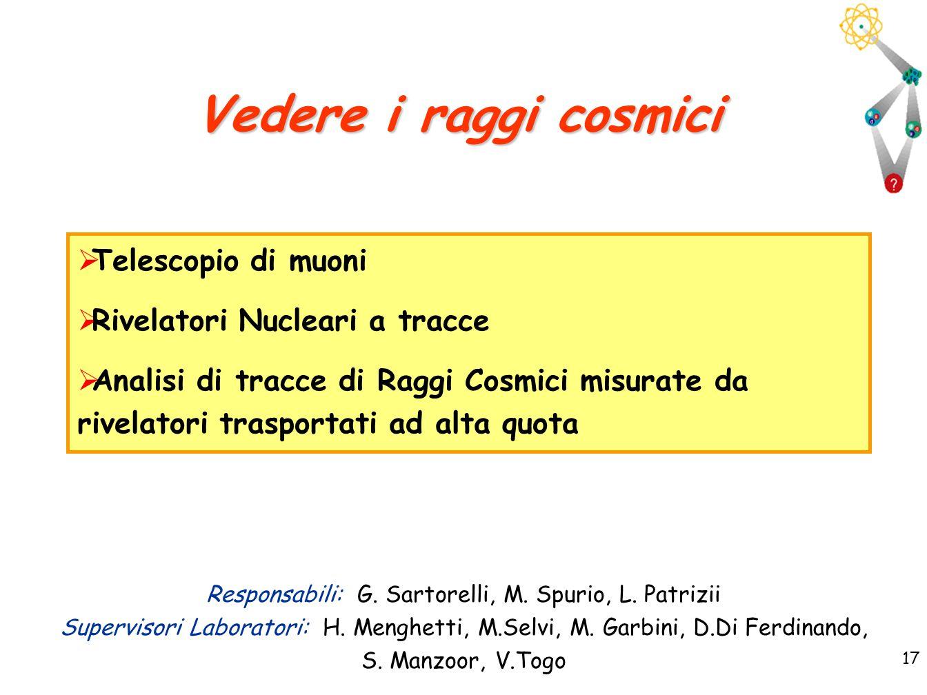 17 Vedere i raggi cosmici Telescopio di muoni Rivelatori Nucleari a tracce Analisi di tracce di Raggi Cosmici misurate da rivelatori trasportati ad al