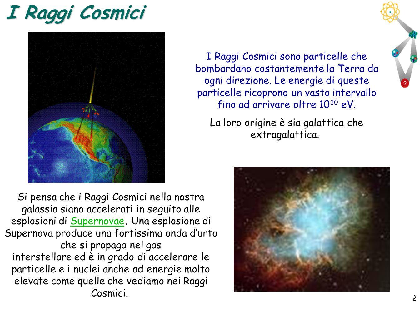 2 2 I Raggi Cosmici Si pensa che i Raggi Cosmici nella nostra galassia siano accelerati in seguito alle esplosioni di Supernovae. Una esplosione di Su
