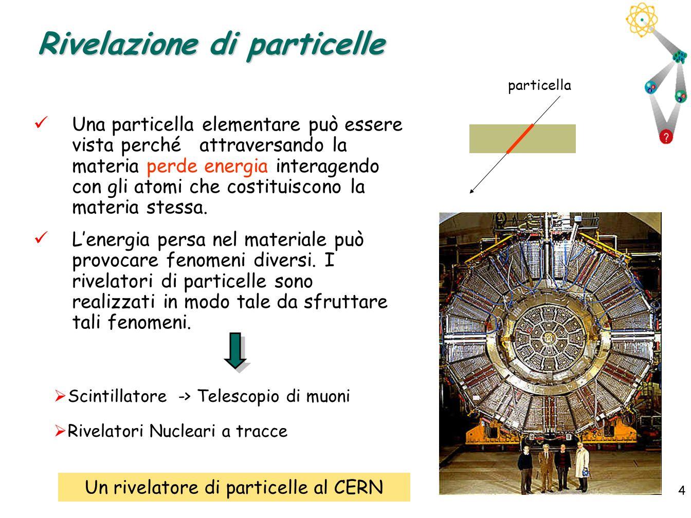 4 4 Rivelazione di particelle Una particella elementare può essere vista perché attraversando la materia perde energia interagendo con gli atomi che c