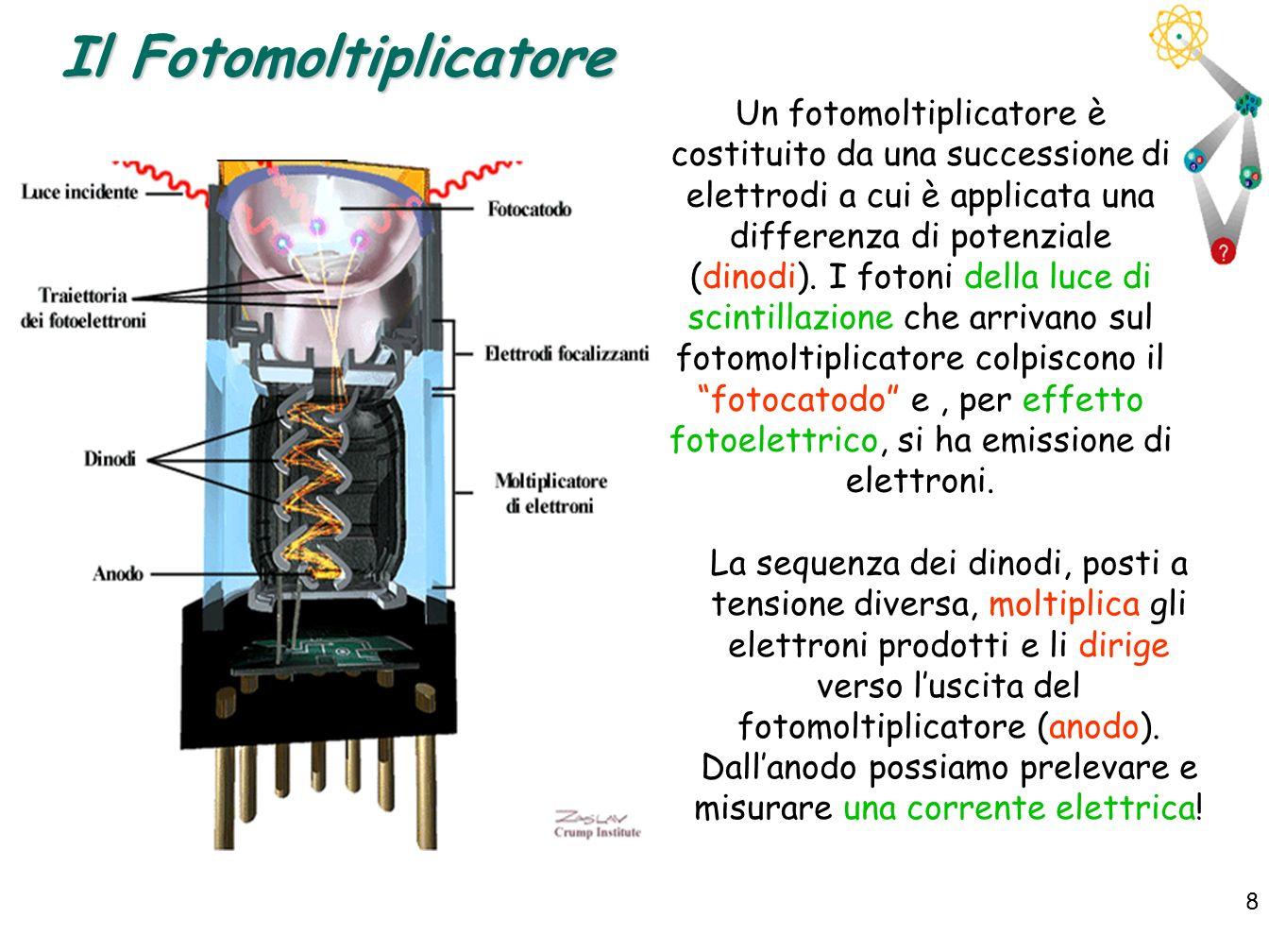 8 8 Il Fotomoltiplicatore La sequenza dei dinodi, posti a tensione diversa, moltiplica gli elettroni prodotti e li dirige verso luscita del fotomoltip