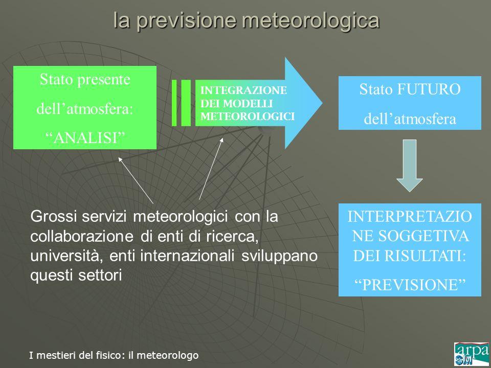 I mestieri del fisico: il meteorologo Stato presente dellatmosfera: ANALISI Stato FUTURO dellatmosfera INTEGRAZIONE DEI MODELLI METEOROLOGICI INTERPRETAZIO NE SOGGETIVA DEI RISULTATI: PREVISIONE la previsione meteorologica Grossi servizi meteorologici con la collaborazione di enti di ricerca, università, enti internazionali sviluppano questi settori