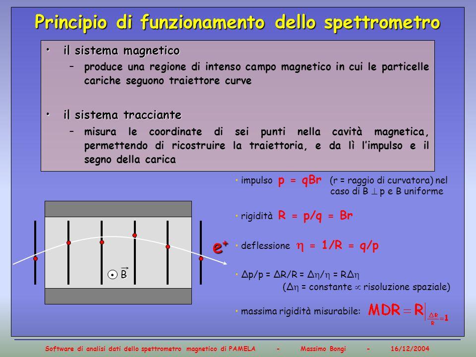 Software di analisi dati dello spettrometro magnetico di PAMELA - Massimo Bongi - 16/12/2004 B Principio di funzionamento dello spettrometro e+e+e+e+