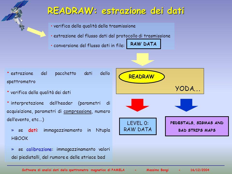 Software di analisi dati dello spettrometro magnetico di PAMELA - Massimo Bongi - 16/12/2004 READRAW: estrazione dei dati verifica della qualità della