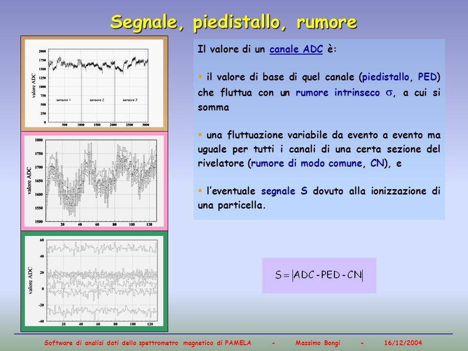 Software di analisi dati dello spettrometro magnetico di PAMELA - Massimo Bongi - 16/12/2004 Segnale, piedistallo, rumore Il valore di un canale ADC è