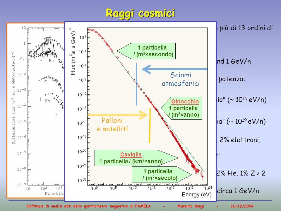 Software di analisi dati dello spettrometro magnetico di PAMELA - Massimo Bongi - 16/12/2004 Raggi cosmici Spettro che si estende su più di 13 ordini