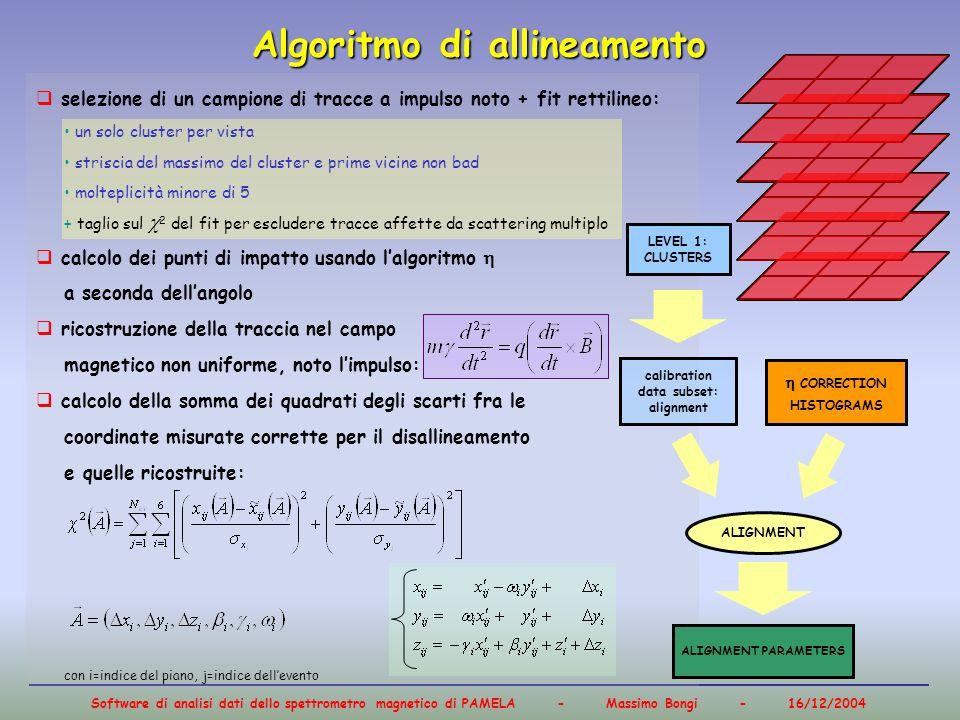 Software di analisi dati dello spettrometro magnetico di PAMELA - Massimo Bongi - 16/12/2004 Algoritmo di allineamento selezione di un campione di tra