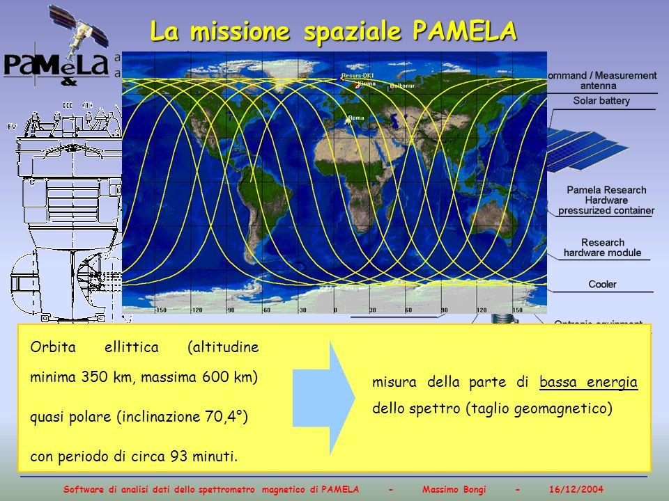 Software di analisi dati dello spettrometro magnetico di PAMELA - Massimo Bongi - 16/12/2004 La missione spaziale PAMELA posizione durante il lancio e