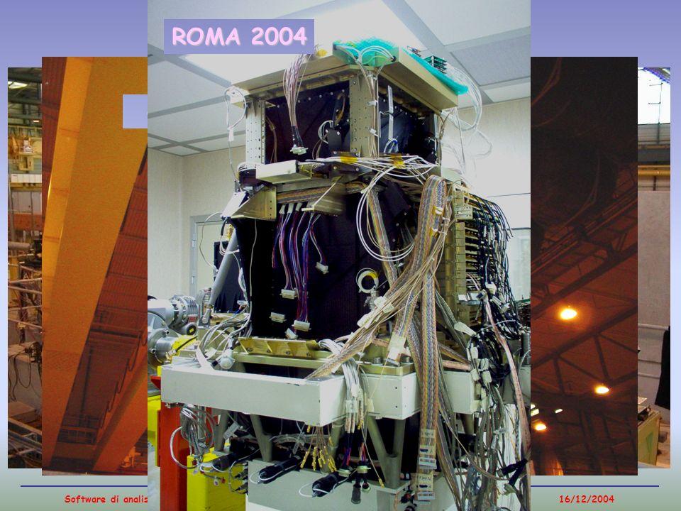 Software di analisi dati dello spettrometro magnetico di PAMELA - Massimo Bongi - 16/12/2004 CERN 2000 La missione spaziale PAMELA CERN 2002 ROMA 2003