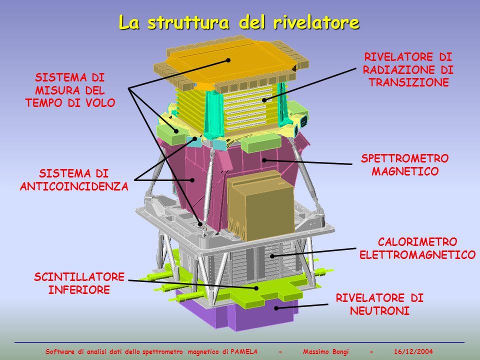 Software di analisi dati dello spettrometro magnetico di PAMELA - Massimo Bongi - 16/12/2004 La struttura del rivelatore CALORIMETRO ELETTROMAGNETICO