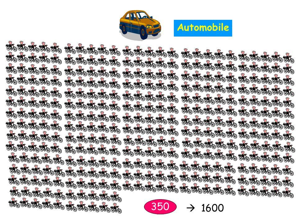 Automobile 350 1600