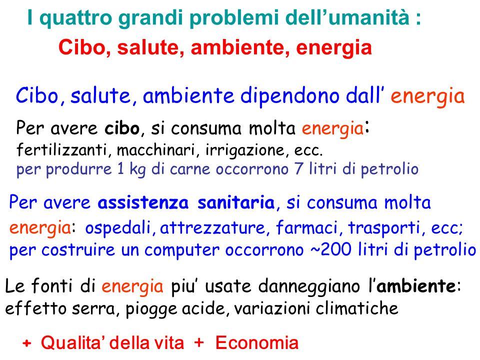 Cibo, salute, ambiente dipendono dall energia Per avere cibo, si consuma molta energia : fertilizzanti, macchinari, irrigazione, ecc. per produrre 1 k