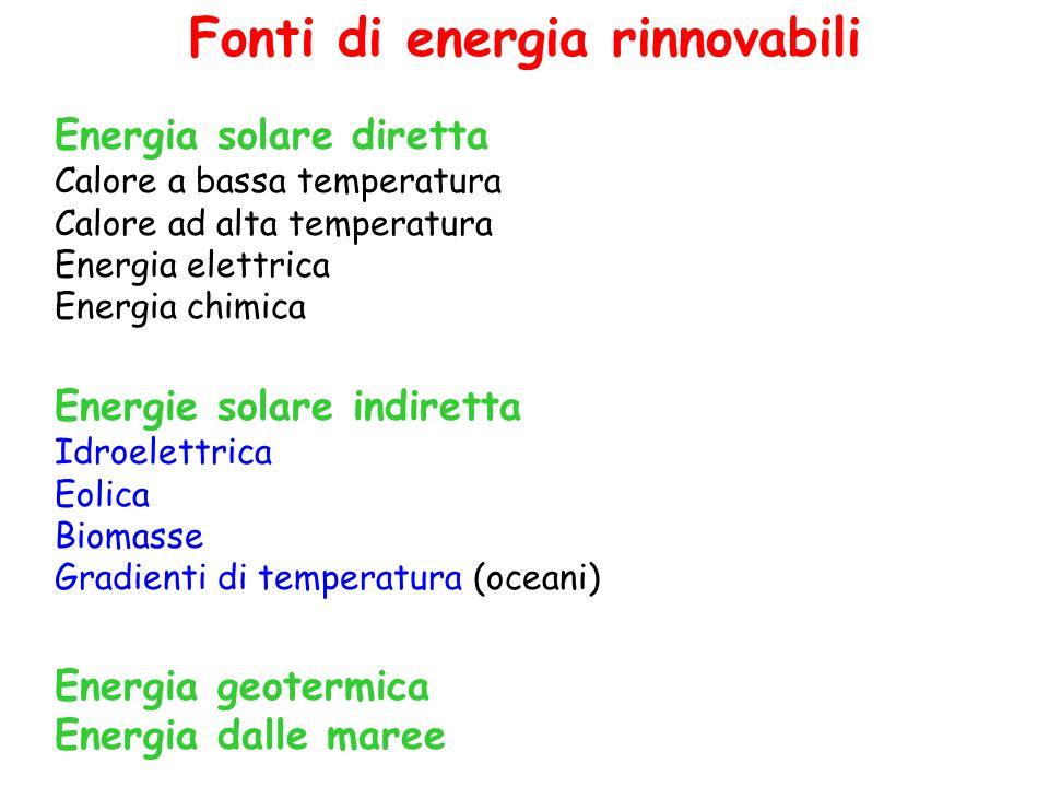 Fonti di energia rinnovabili Energia solare diretta Calore a bassa temperatura Calore ad alta temperatura Energia elettrica Energia chimica Energie so