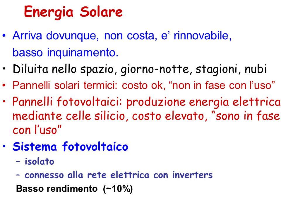 Energia Solare Arriva dovunque, non costa, e rinnovabile, basso inquinamento. Diluita nello spazio, giorno-notte, stagioni, nubi Pannelli solari termi
