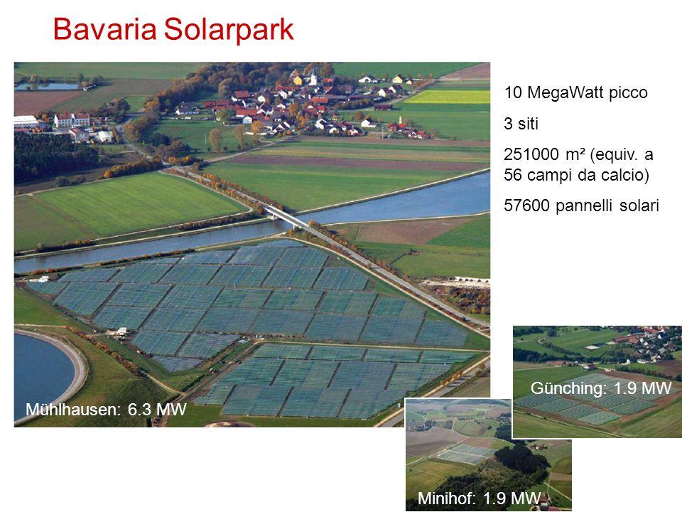 Bavaria Solarpark 10 MegaWatt picco 3 siti 251000 m² (equiv. a 56 campi da calcio) 57600 pannelli solari Mühlhausen: 6.3 MW Minihof: 1.9 MW Günching: