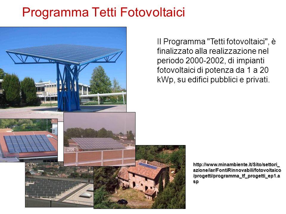 Programma Tetti Fotovoltaici Il Programma
