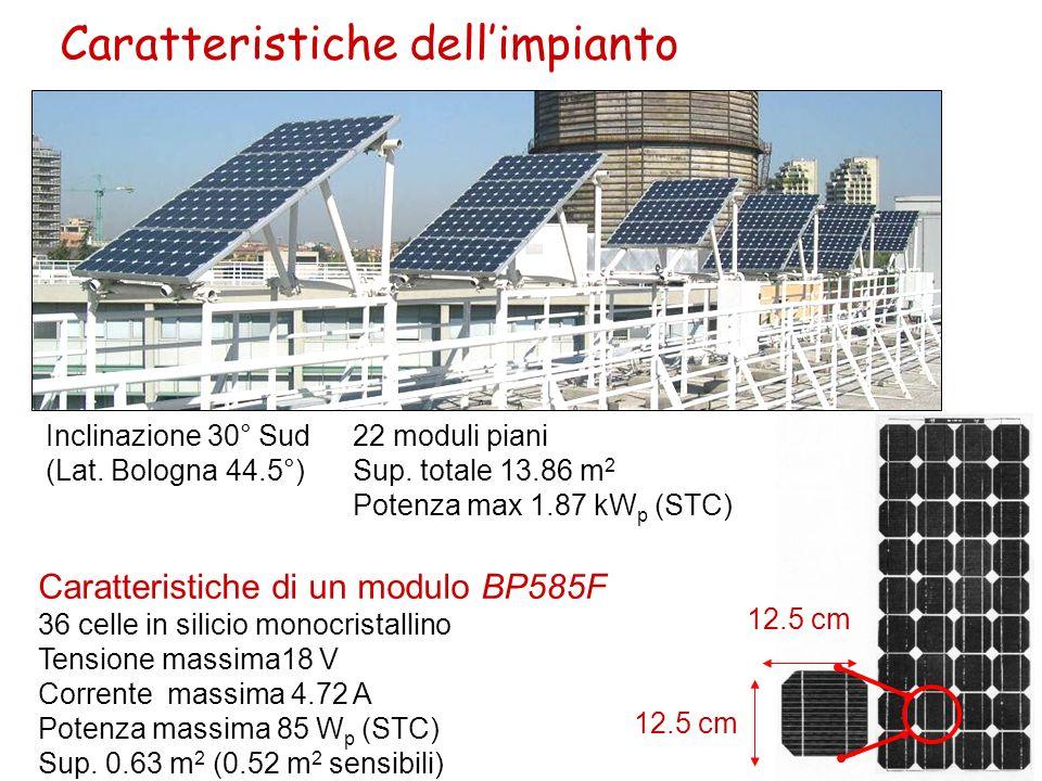 Caratteristiche dellimpianto Inclinazione 30° Sud (Lat. Bologna 44.5°) Caratteristiche di un modulo BP585F 36 celle in silicio monocristallino Tension