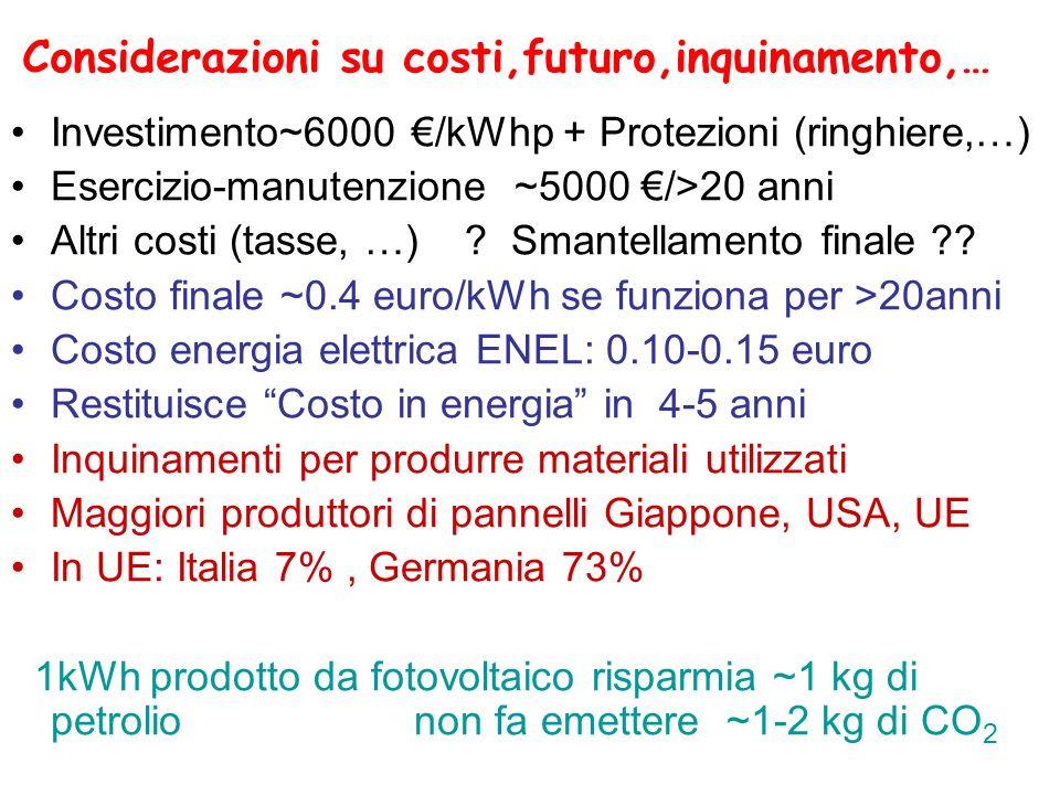 Considerazioni su costi,futuro,inquinamento,… Investimento~6000 /kWhp + Protezioni (ringhiere,…) Esercizio-manutenzione ~5000 />20 anni Altri costi (t