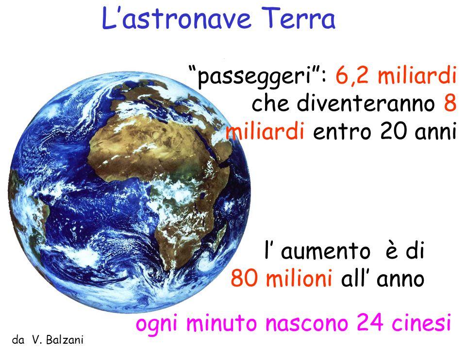Lastronave Terra passeggeri: 6,2 miliardi che diventeranno 8 miliardi entro 20 anni l aumento è di 80 milioni all anno ogni minuto nascono 24 cinesi d