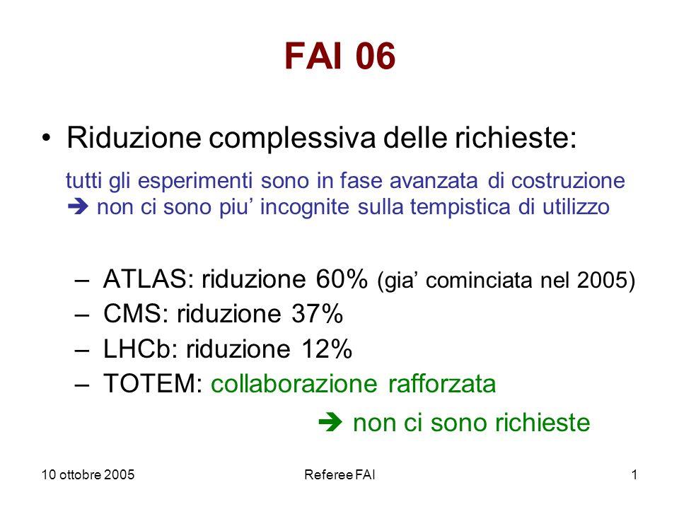 10 ottobre 2005Referee FAI1 FAI 06 Riduzione complessiva delle richieste: tutti gli esperimenti sono in fase avanzata di costruzione non ci sono piu incognite sulla tempistica di utilizzo – ATLAS: riduzione 60% (gia cominciata nel 2005) – CMS: riduzione 37% – LHCb: riduzione 12% – TOTEM: collaborazione rafforzata non ci sono richieste
