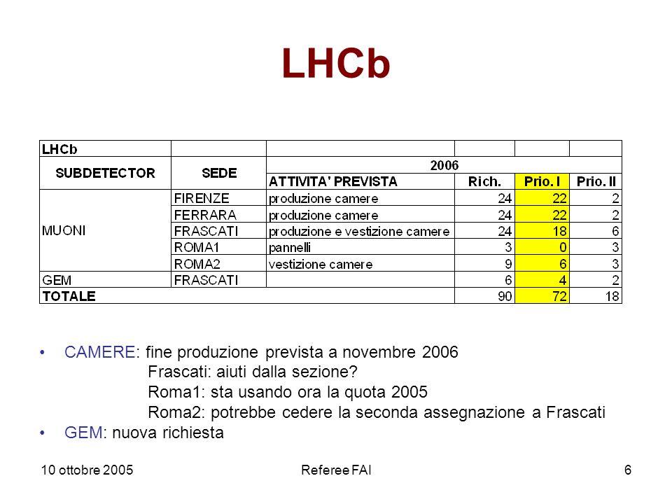 10 ottobre 2005Referee FAI6 LHCb CAMERE: fine produzione prevista a novembre 2006 Frascati: aiuti dalla sezione.