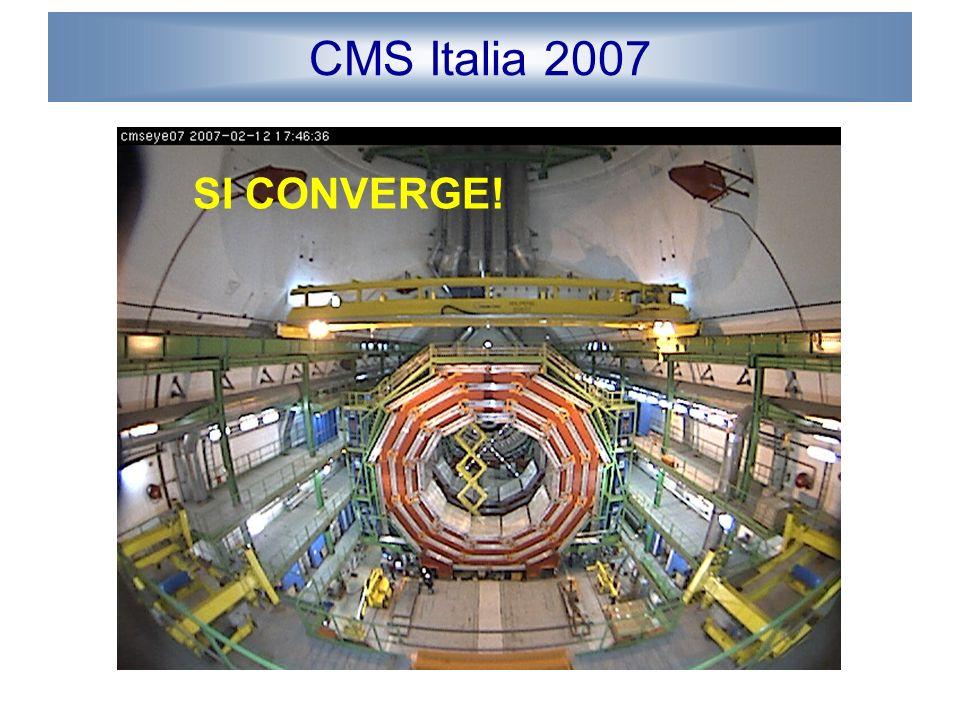 CMS Italia 2007 COMUNITA INFN: 15% autori CMS Rispecchia lattuale impegno nel mettere a punto i rivelatori e nella costruzione del software.