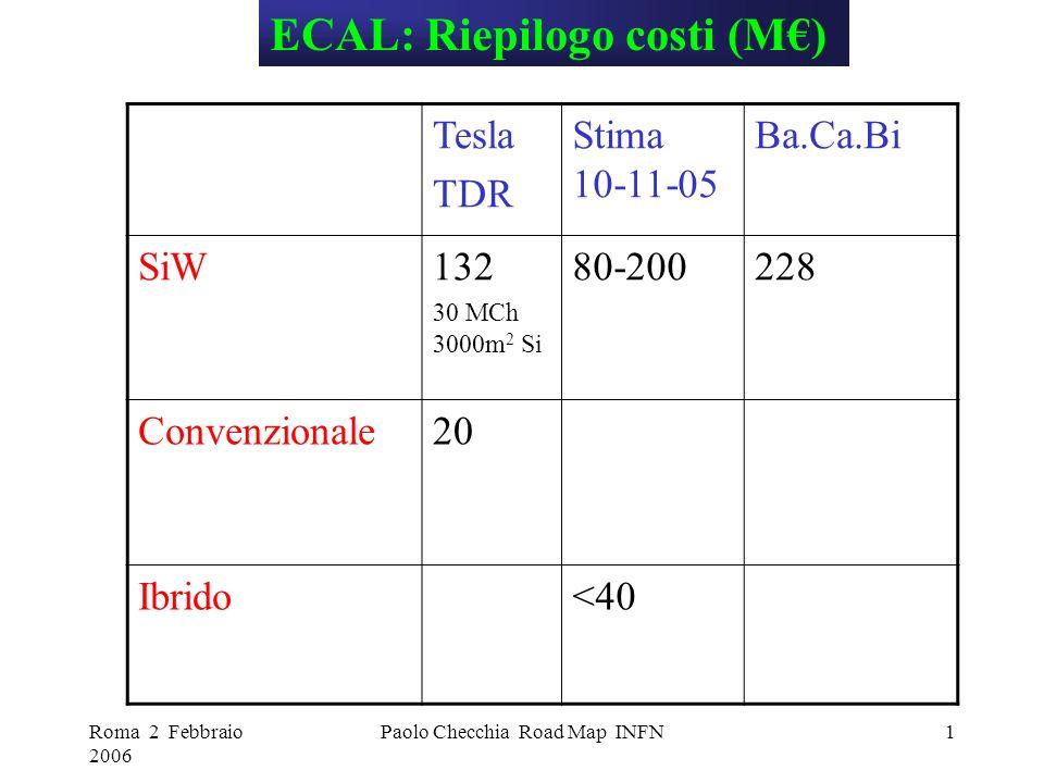 Roma 2 Febbraio 2006 Paolo Checchia Road Map INFN1 ECAL: Riepilogo costi (M) Tesla TDR Stima 10-11-05 Ba.Ca.Bi SiW132 30 MCh 3000m 2 Si 80-200228 Convenzionale20 Ibrido<40