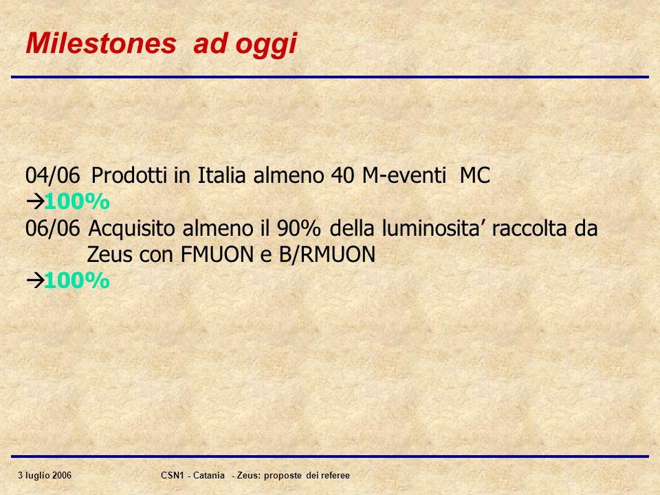 3 luglio 2006CSN1 - Catania - Zeus: proposte dei referee Milestones ad oggi 04/06Prodotti in Italia almeno 40 M-eventi MC 100% 06/06 Acquisito almeno il 90% della luminosita raccolta da Zeus con FMUON e B/RMUON 100%