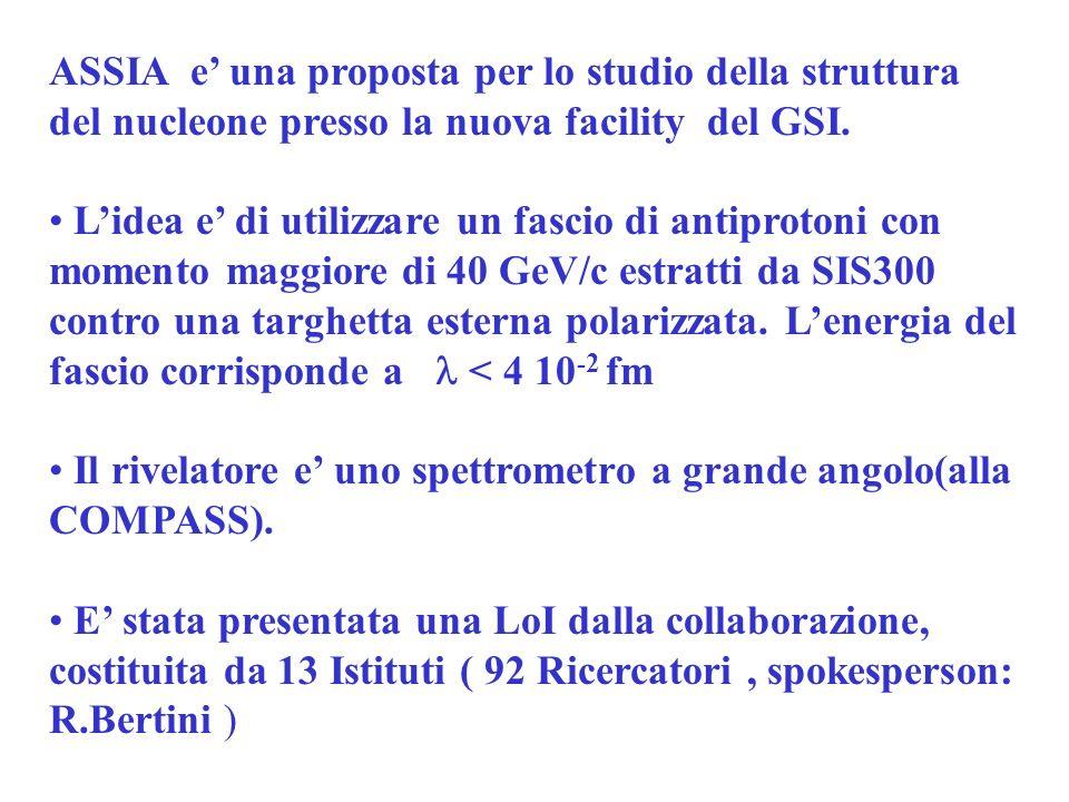 ASSIA e una proposta per lo studio della struttura del nucleone presso la nuova facility del GSI.
