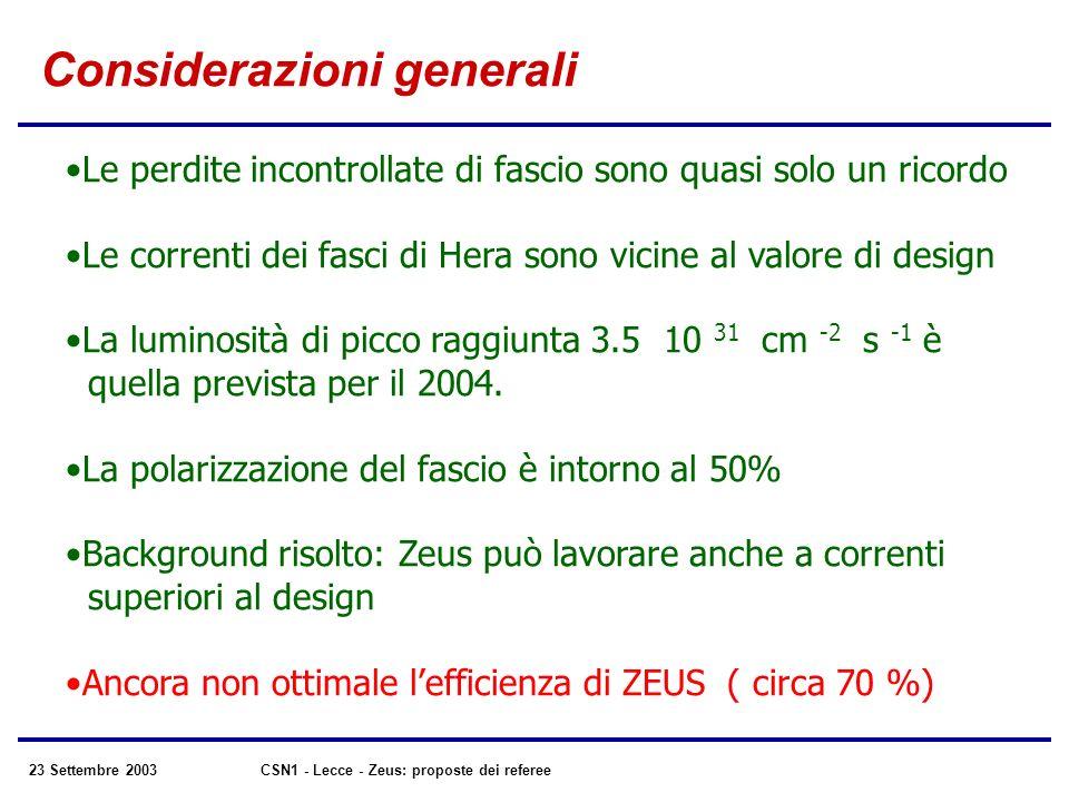 23 Settembre 2003CSN1 - Lecce - Zeus: proposte dei referee Considerazioni generali Le perdite incontrollate di fascio sono quasi solo un ricordo Le correnti dei fasci di Hera sono vicine al valore di design La luminosità di picco raggiunta 3.5 10 31 cm -2 s -1 è quella prevista per il 2004.