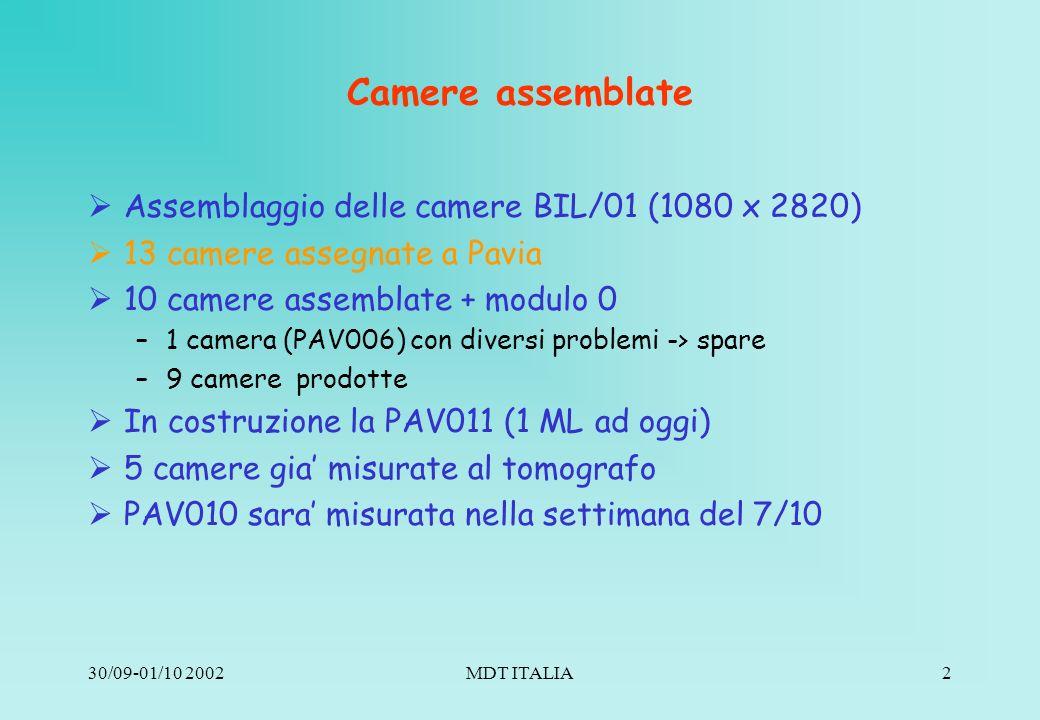 30/09-01/10 2002MDT ITALIA2 Camere assemblate Assemblaggio delle camere BIL/01 (1080 x 2820) 13 camere assegnate a Pavia 10 camere assemblate + modulo 0 –1 camera (PAV006) con diversi problemi -> spare –9 camere prodotte In costruzione la PAV011 (1 ML ad oggi) 5 camere gia misurate al tomografo PAV010 sara misurata nella settimana del 7/10