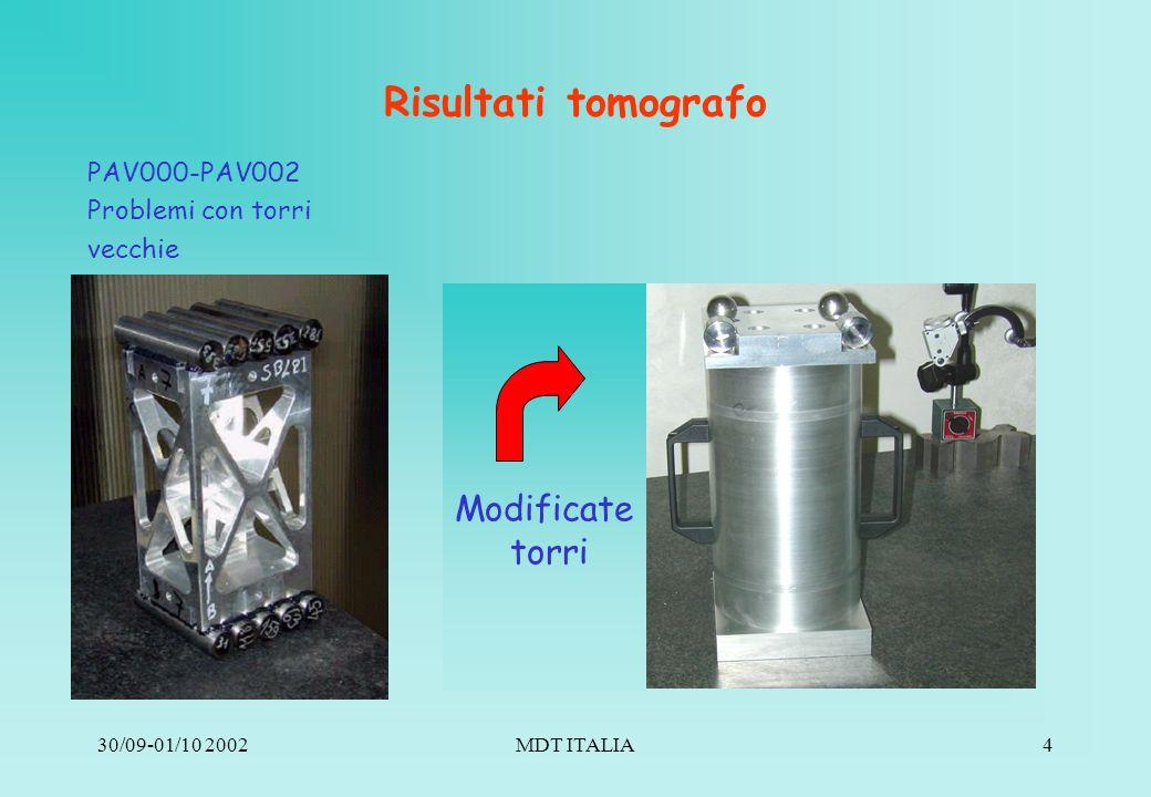 30/09-01/10 2002MDT ITALIA5 Risultati tomografo PAV003: costruzione con nuove torri ma problema meccanico su di esse -> corretto PAV004: OK.