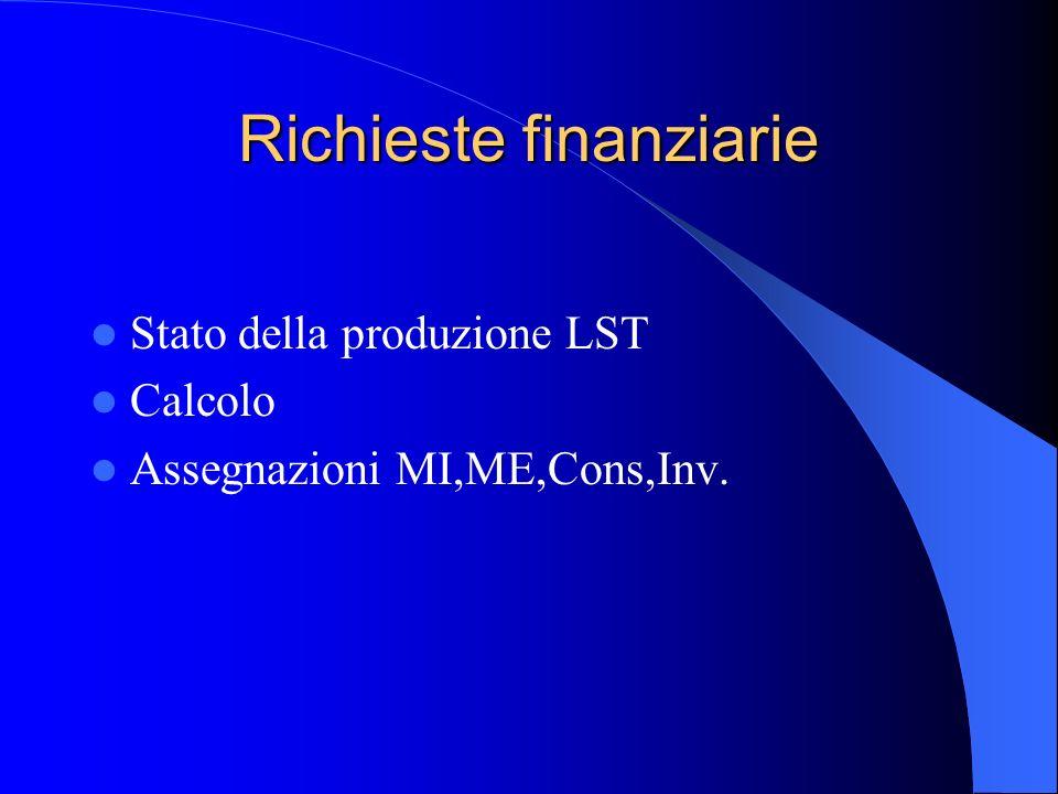 Richieste finanziarie Stato della produzione LST Calcolo Assegnazioni MI,ME,Cons,Inv.
