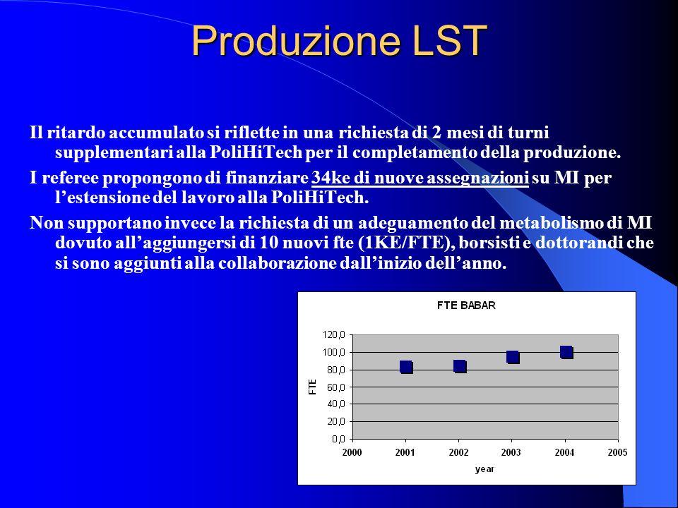 Produzione LST: installazione Inizio 3 agosto Termine 14 ottobre 2.5 mesi di intensa attivita con (3 turni * 6 giorni/sett., ogni turno composto di 7 persone, 3 fisici + 4 tecnici, ~ 50% italiani + 50% americani).