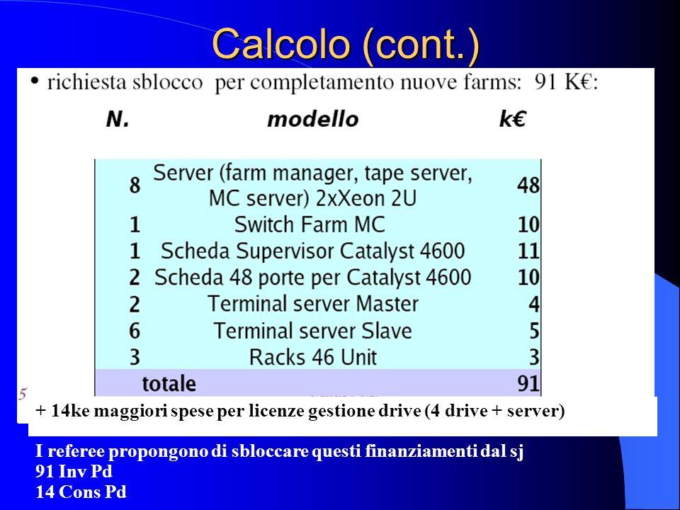 Calcolo (cont.) + 14ke maggiori spese per licenze gestione drive (4 drive + server) I referee propongono di sbloccare questi finanziamenti dal sj 91 Inv Pd 14 Cons Pd