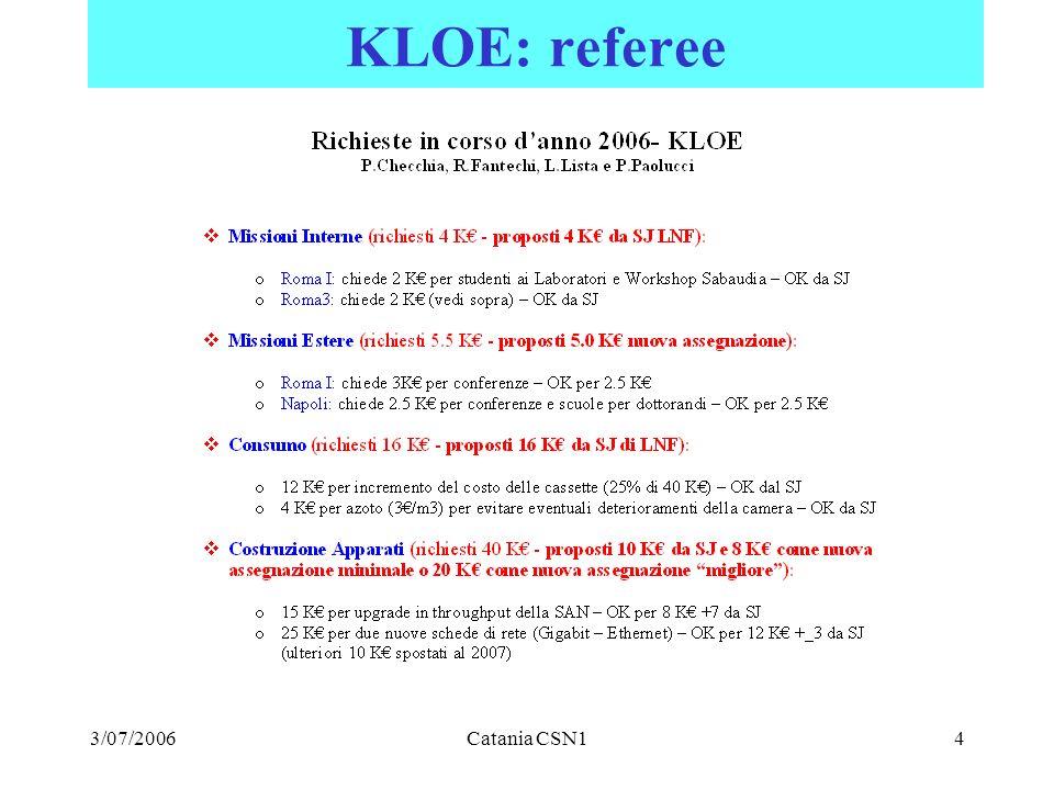 3/07/2006Catania CSN14 KLOE: referee