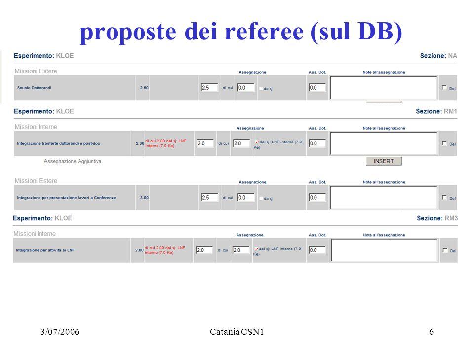 3/07/2006Catania CSN16 proposte dei referee (sul DB)