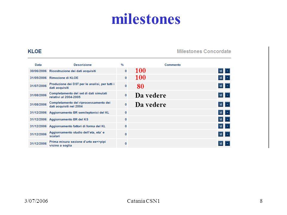 3/07/2006Catania CSN18 milestones 100 80 Da vedere