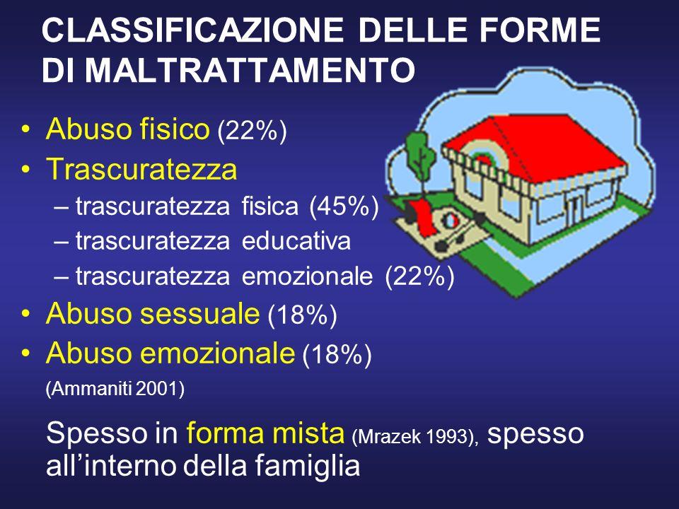 CLASSIFICAZIONE DELLE FORME DI MALTRATTAMENTO Abuso fisico (22%) Trascuratezza –trascuratezza fisica (45%) –trascuratezza educativa –trascuratezza emozionale (22%) Abuso sessuale (18%) Abuso emozionale (18%) (Ammaniti 2001) Spesso in forma mista (Mrazek 1993), spesso allinterno della famiglia
