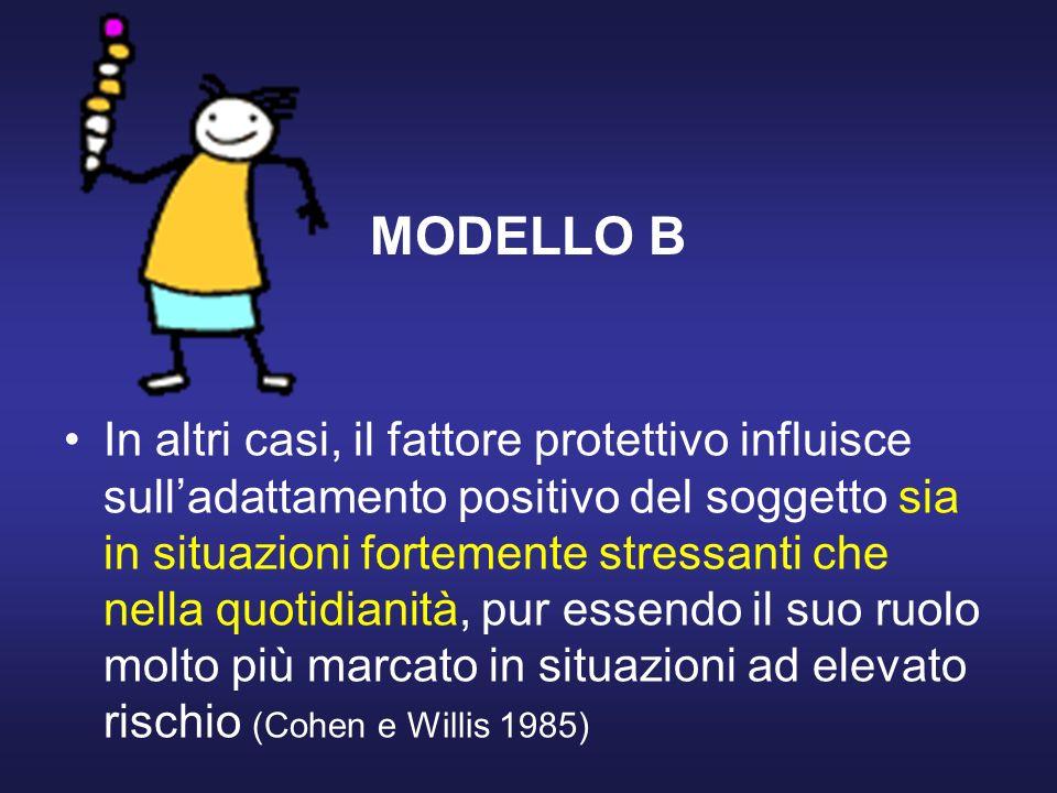 MODELLO B In altri casi, il fattore protettivo influisce sulladattamento positivo del soggetto sia in situazioni fortemente stressanti che nella quotidianità, pur essendo il suo ruolo molto più marcato in situazioni ad elevato rischio (Cohen e Willis 1985)