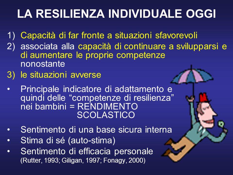 LA RESILIENZA INDIVIDUALE OGGI 1) Capacità di far fronte a situazioni sfavorevoli 2)associata alla capacità di continuare a svilupparsi e di aumentare le proprie competenze nonostante 3)le situazioni avverse Principale indicatore di adattamento e quindi delle competenze di resilienza nei bambini = RENDIMENTO SCOLASTICO Sentimento di una base sicura interna Stima di sé (auto-stima) Sentimento di efficacia personale (Rutter, 1993; Giligan, 1997; Fonagy, 2000)