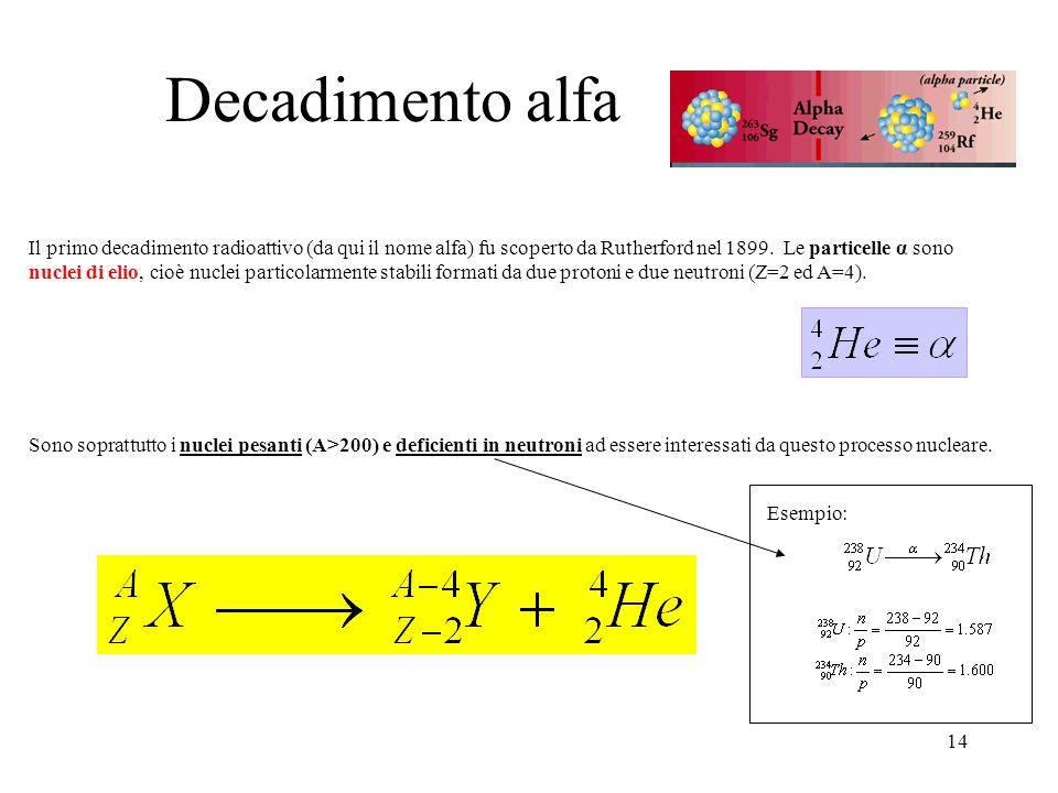 14 Il primo decadimento radioattivo (da qui il nome alfa) fu scoperto da Rutherford nel 1899. Le particelle α sono nuclei di elio, cioè nuclei partico